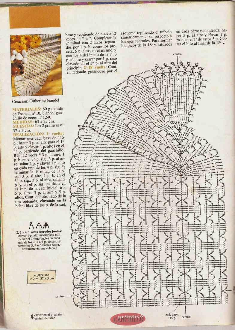 Magnífico Tapetes De Ganchillo De época Patrones Libres Colección ...
