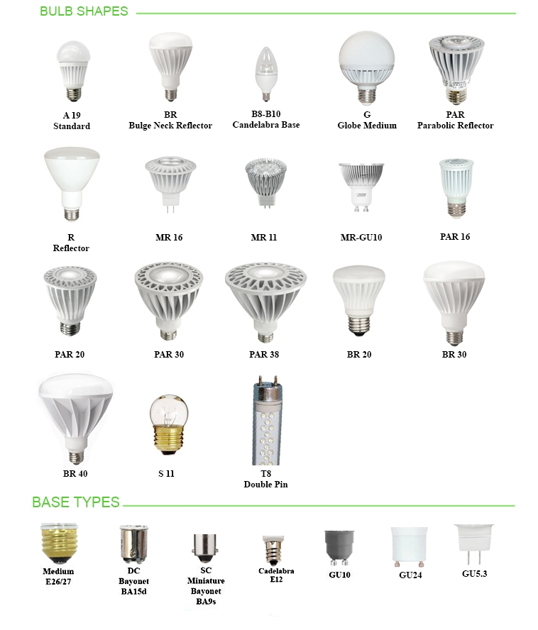 Marvelous Below, We Walk You Through What You Need To Know To Buy The Best Bulb For  Your Needs. Design Ideas