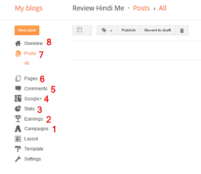 Basic Function of Blogger Blogspot Settings Campaigns Earnings Stats Google+ Comments Pages Posts Overview