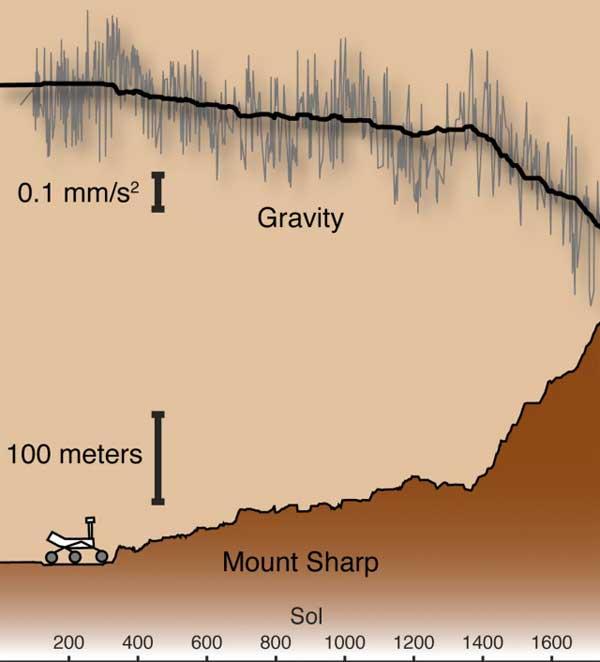 Monte Sharp