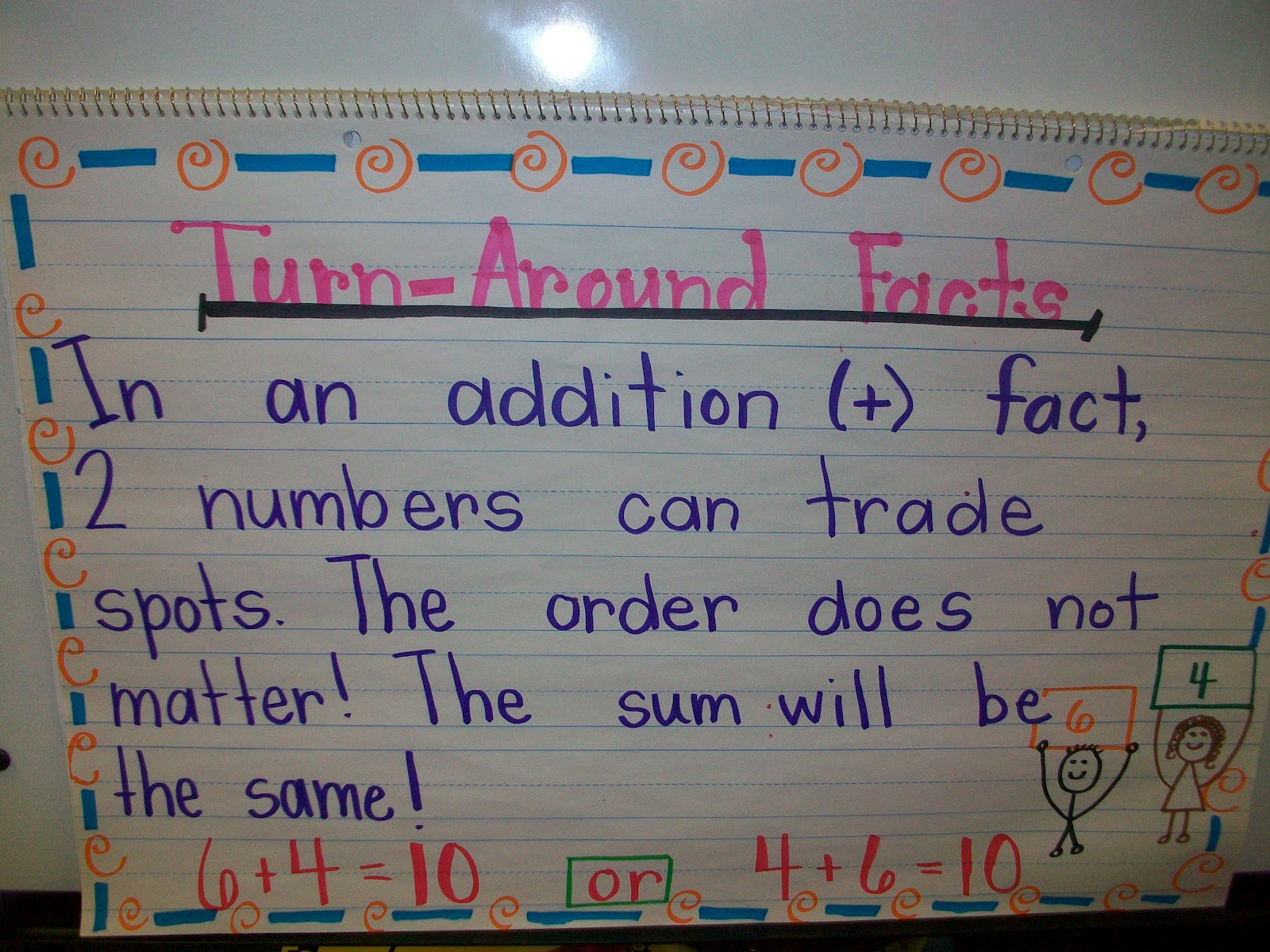 Mrs Wheeler S First Grade Tidbits Turn Around Facts