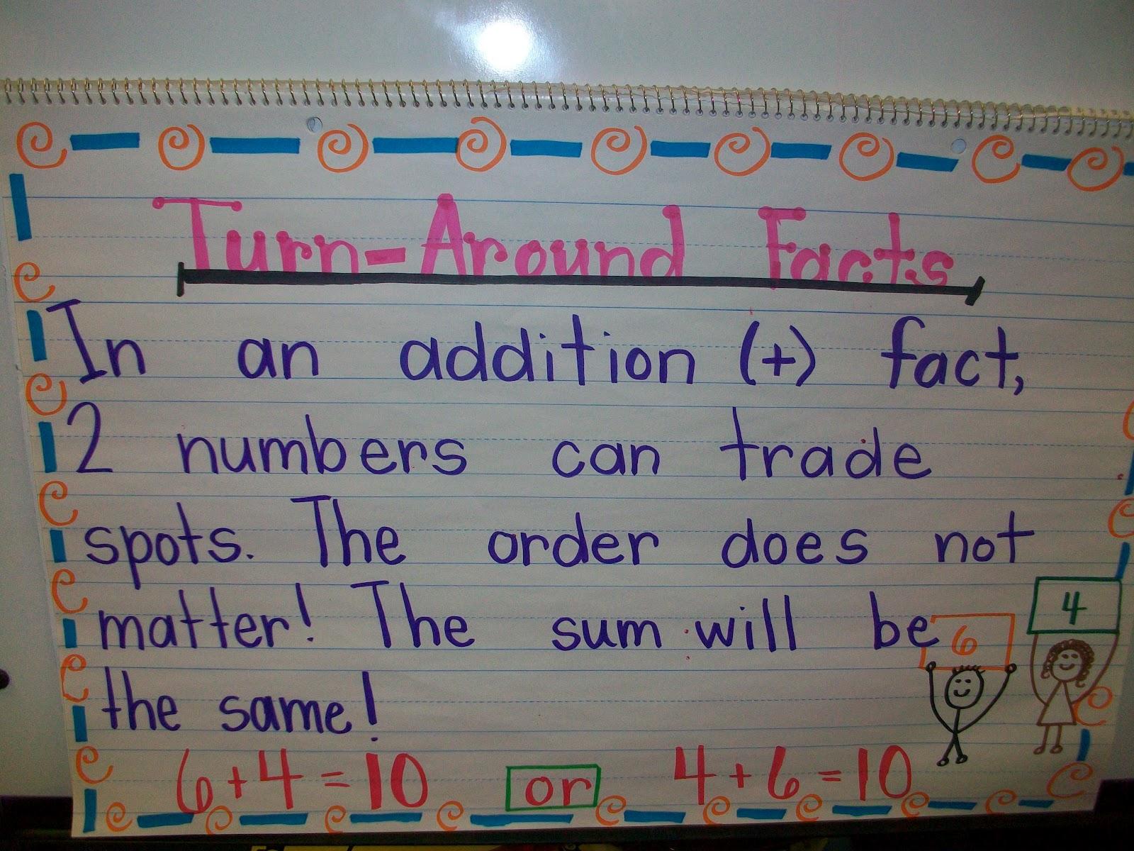 Mrs Wheeler S First Grade Tidbits Turn Around Facts