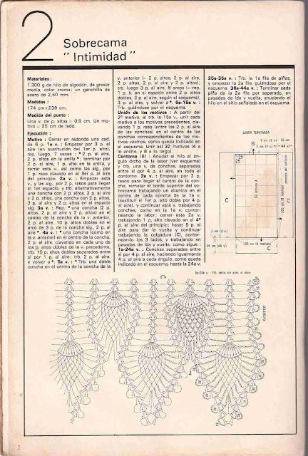 Esquema de Sobrecama
