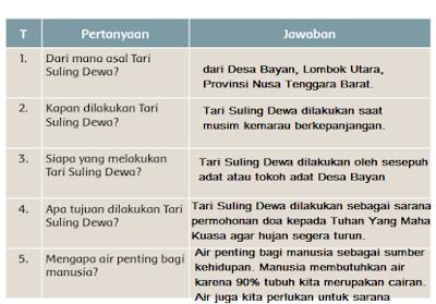 Tari Suling Dewa