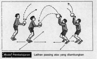 Cara melakukan passing atas dalam bola voli