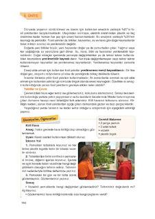 7. Sınıf Kuranı Kerim Ders Kitabı Cevapları Ata sayfa 194