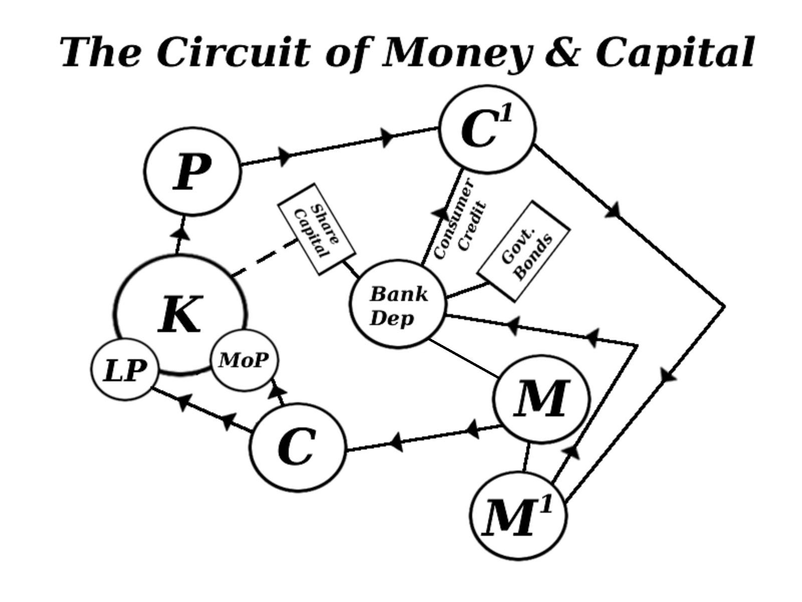 Boffy S Blog Why Higher Bond Yields Don T Matter