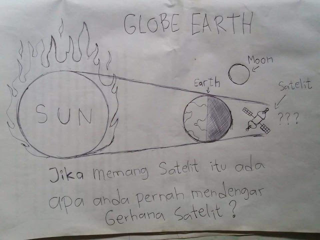 Gambaran Gerhana Satelit oleh Kaum FE yang Membuat Kaum GE Harus Nahan Ketawa