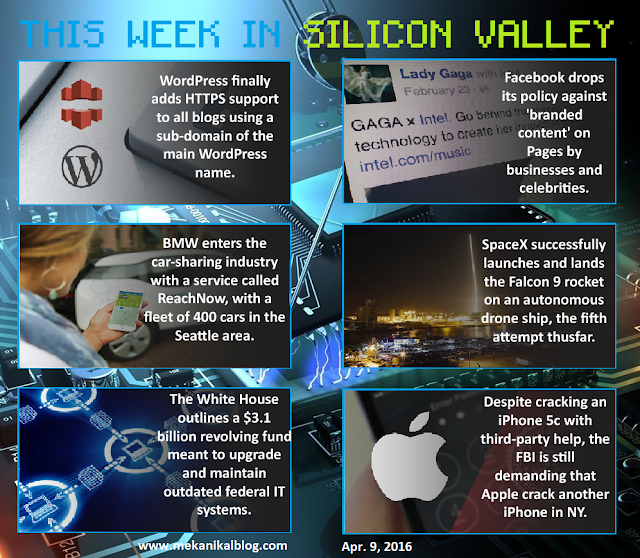 This Week in Silicon Valley [Apr. 9, 2016] (Infographic)