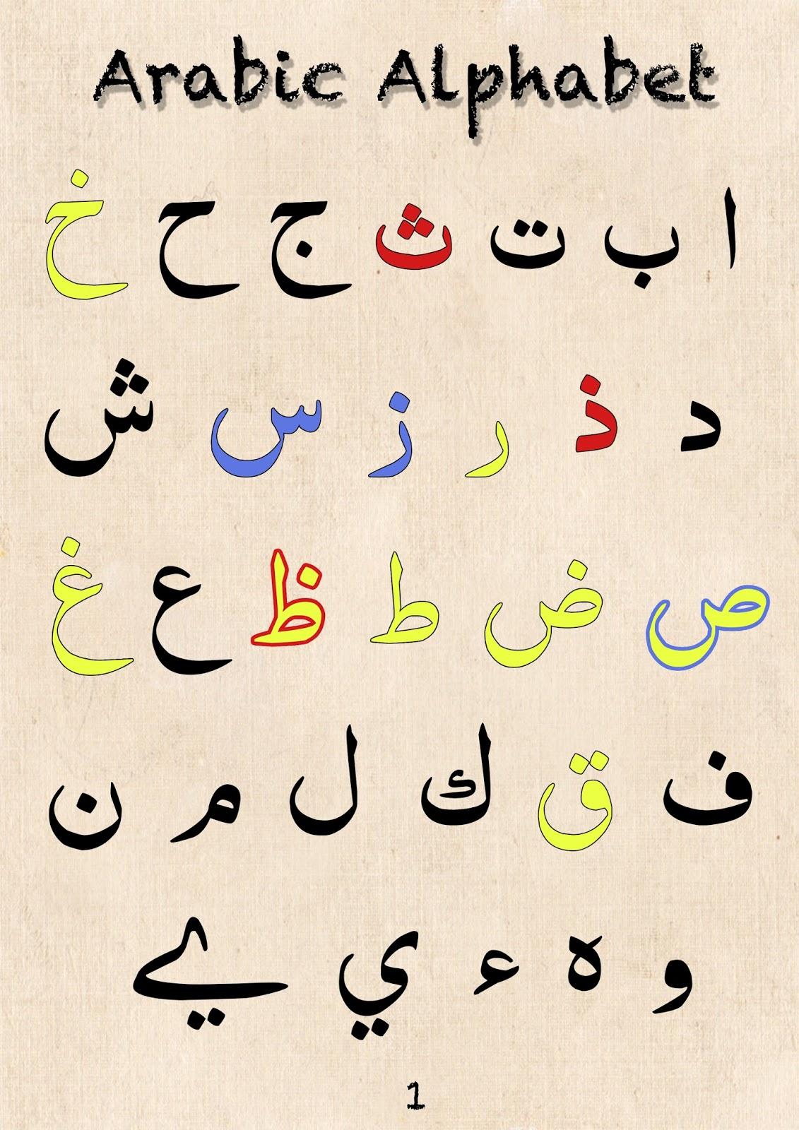 quranic alphabet