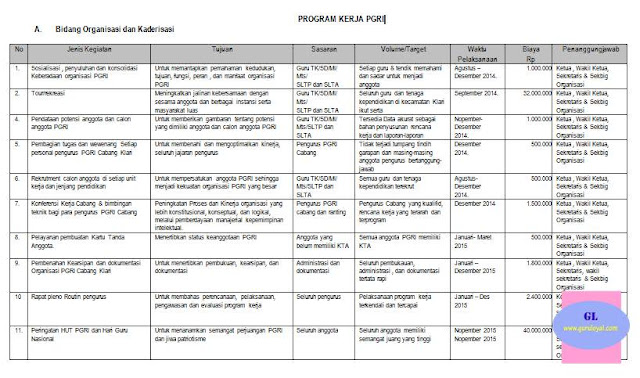 contoh program kerja pgri tahunan