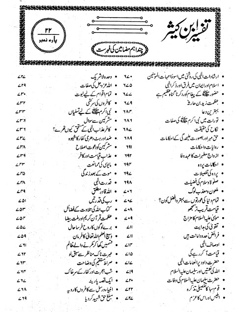 index of Para no 22 Tafseer ibne kaseer Urdu pdf book
