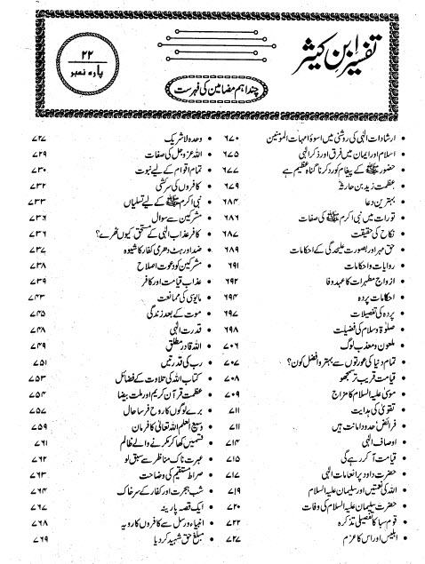 index of Para no 22 Tafseer ibne kaseer Urdu pdf book