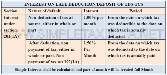 two form 16 income tax return