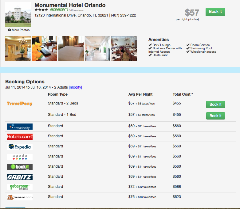 Best Hotel Websites In The World