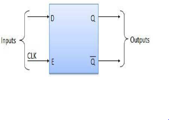t flip flop block diagram d flip flop logic diagram #7