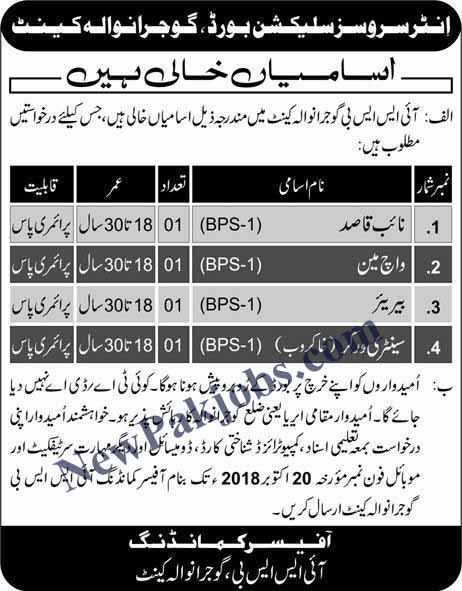 Primary Pass Jobs in Gujranwala