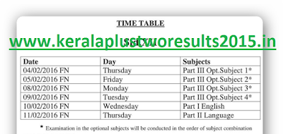 Kerala +2 Model Exam Time Table 2016
