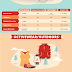 Comparing the Return Policies of Major E-Commerce Retailers(infographic)