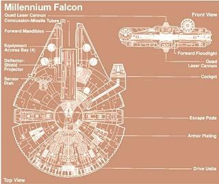 immagine dal libro Star Wars - Una nuova speranza