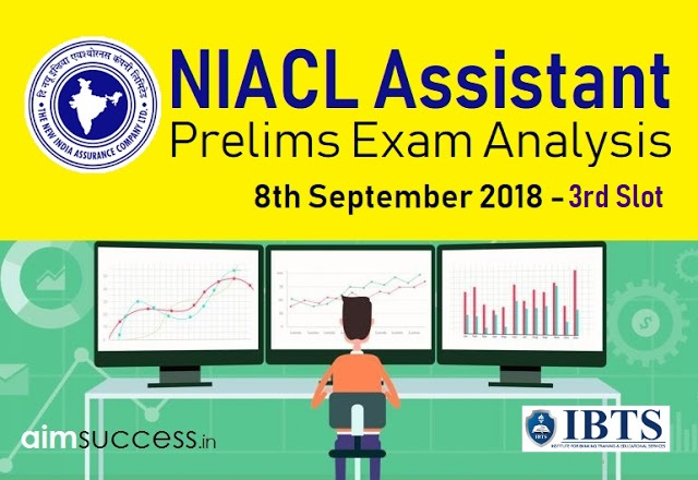 NIACL Assistant Prelims Exam Analysis 8th September 2018 - Slot: 3
