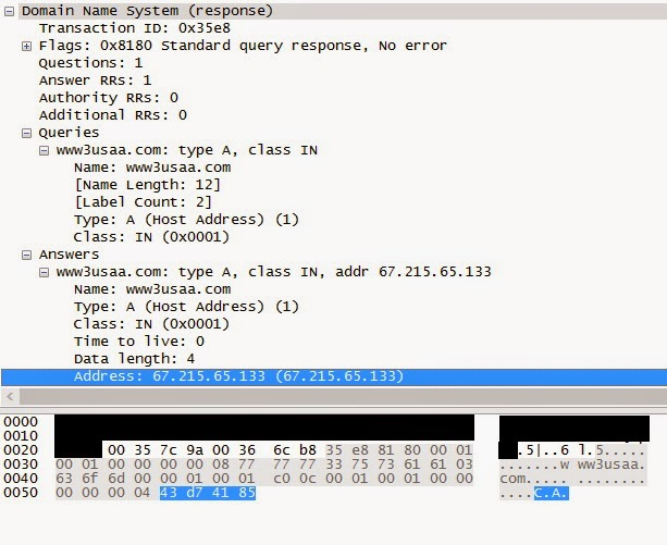 Wireshark shows a DNS response packet broken into its component fields. From Wireshark we can see both the ASCII and binary representations.