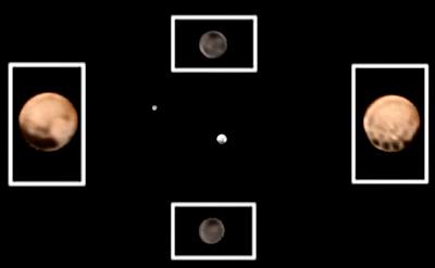 New Horizons Lorri Observations
