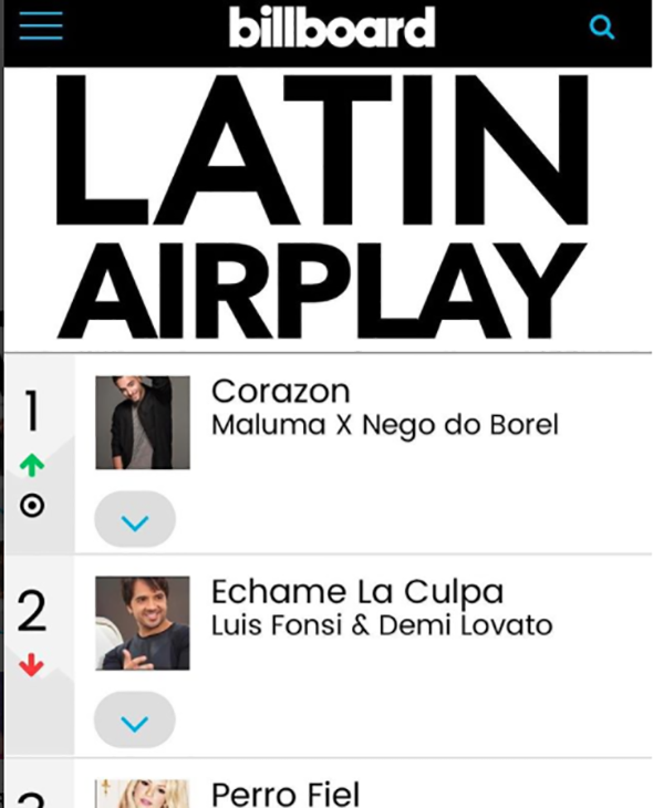 Maluma-listados-Billboard-Corazón