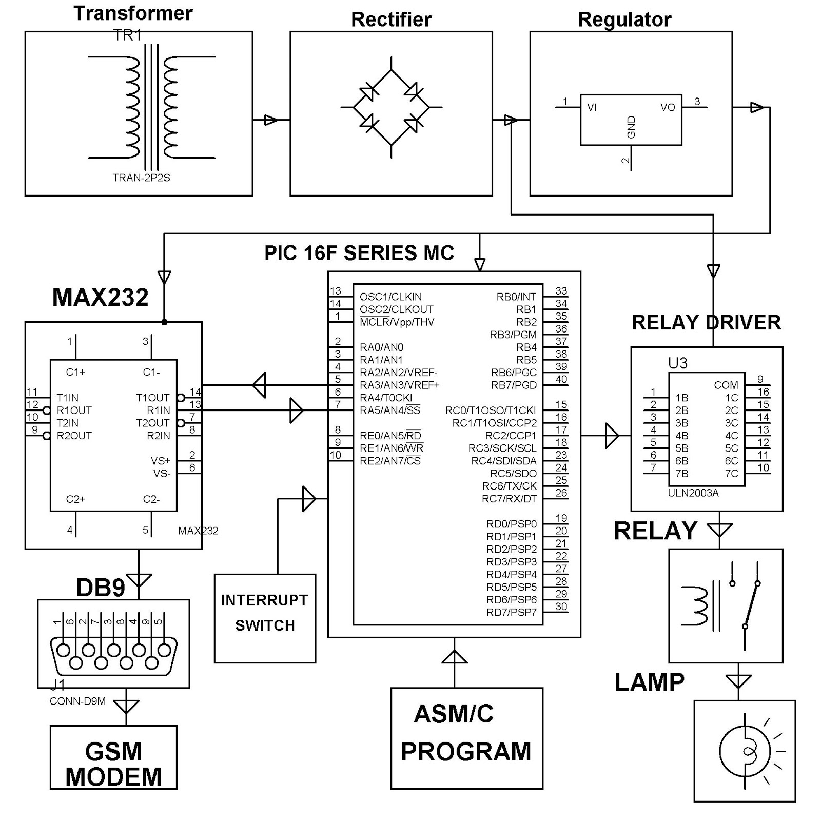 ELECTRONICS PROJECT (MALAYSIA): THEFT INTIMATION OF