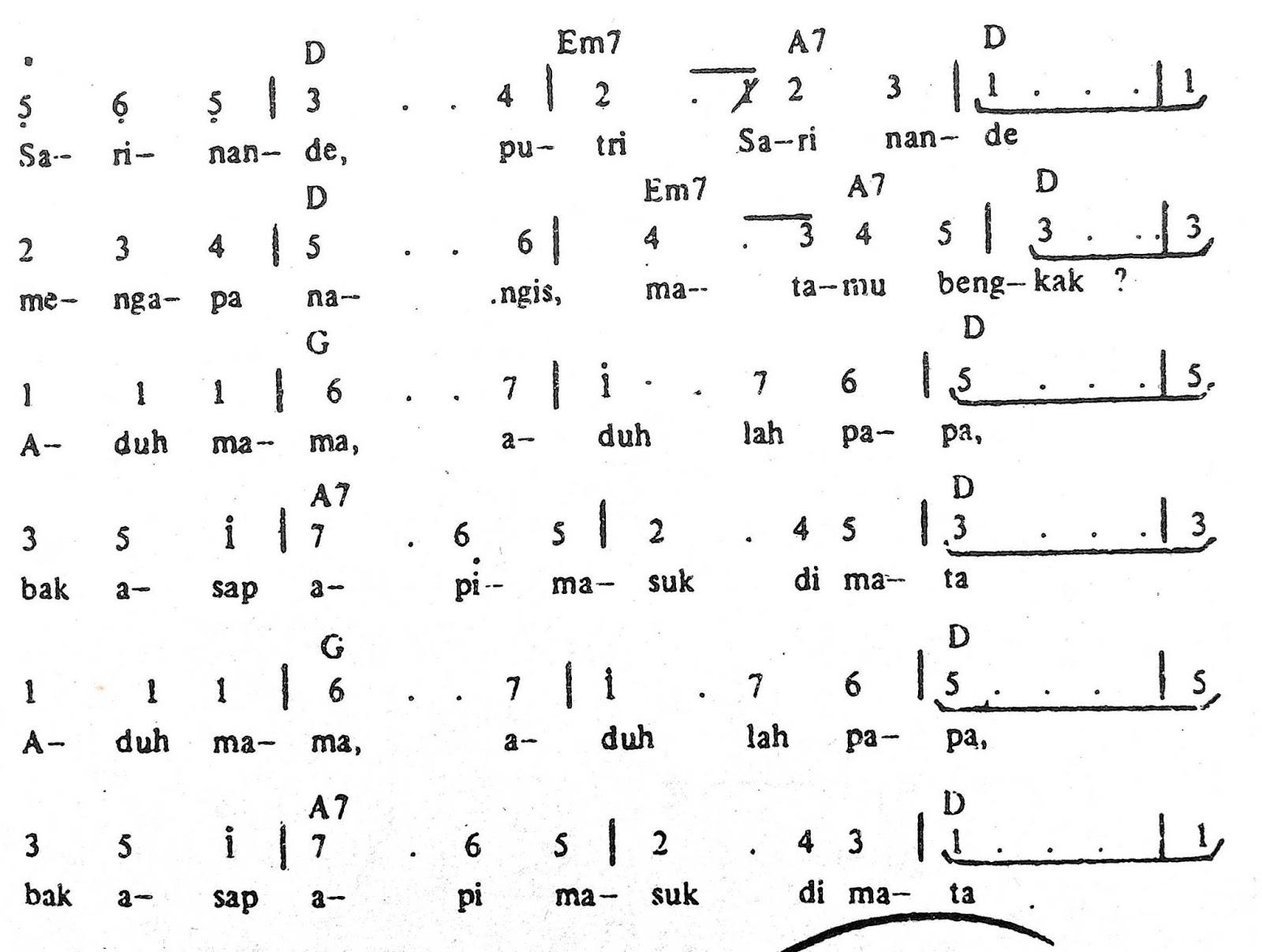 Chord & Arti Lirik Lagu Maluku: Sarinande + Not Angka