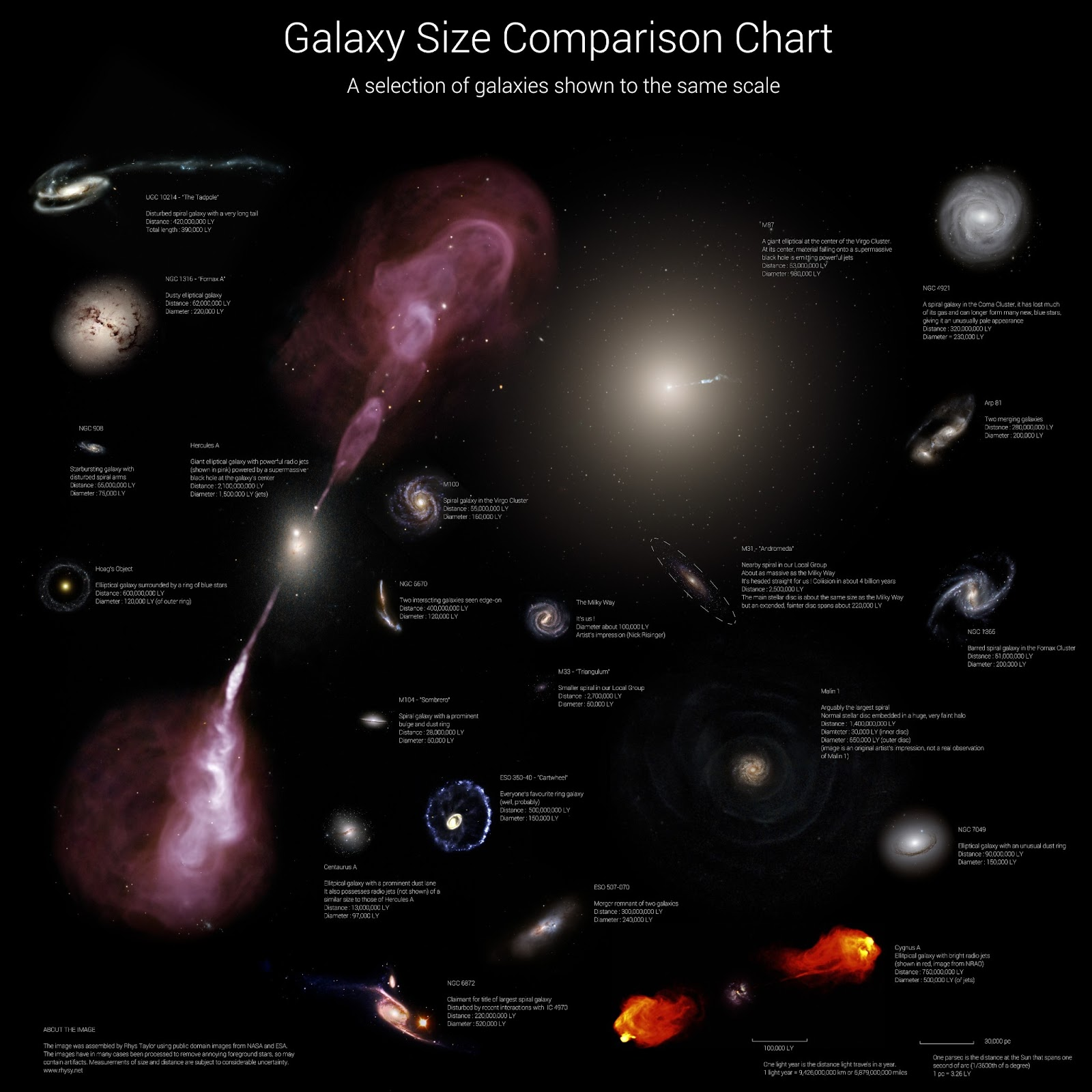 milky way galaxy with measurements - photo #12