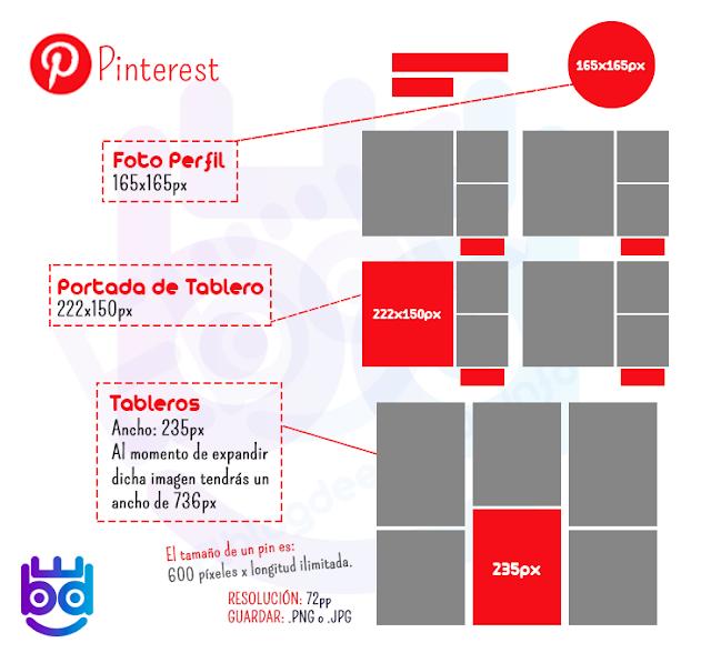 medida de imagenes y fotos para Pinterest 2018