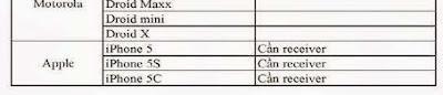 dien%2Bthoai%2Bco%2Bchuan%2Bsac%2Bkhong%2Bday%2BQi%2B3 - Giới thiệu tính năng sạc điện thoại không dây Qi trên Toyota Camry 2.5Q 2015 - Muaxegiatot.vn