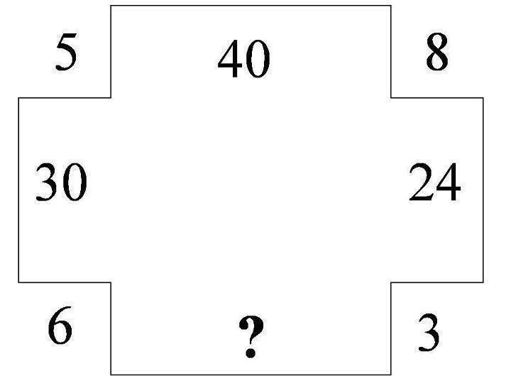 Puzzle Solutions Answers: Simple Maths Picture Problem