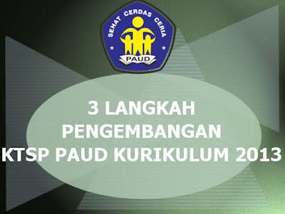 3 Langkah Prosesdur Pengembangan KTSP PAUD 2013. Dalam pengembangan KTSP PAUD Kurikulum 2013, terdapat 3 langkah atau prosedur yang harus dilakukan yaitu: Analisis Konteks, Penyusunan dokumen KTSP, dan Pengesahan dokumen KTSP PAUD.