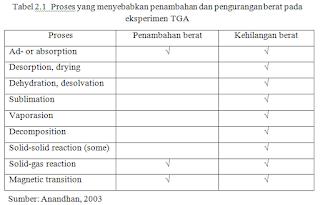 Prinsip alat spektrofotometer ir 38