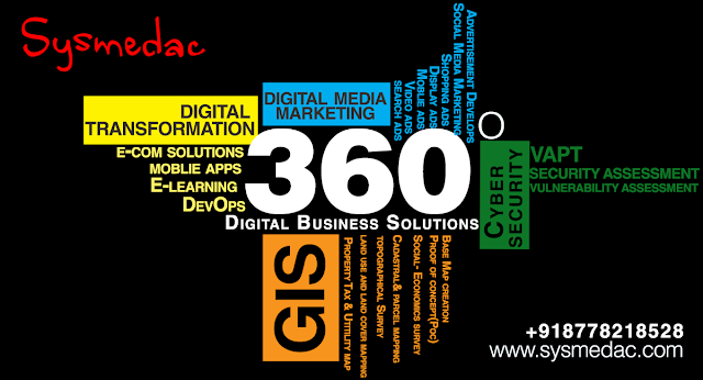 Sysmedac-DigitalBusiness Solutions
