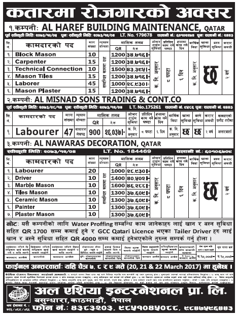 Jobs in Qatar for Nepali, Salary Rs 46,288