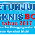 Permendikbud Nomor 8 Tahun 2017 Tentang Juknis Bantuan Operasional Sekolah (BOS) Tahun 2017