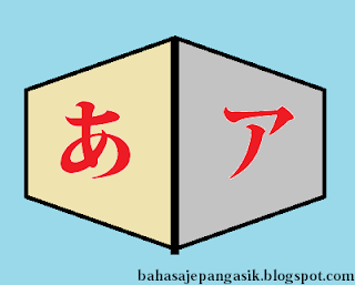 Daftar Huruf Hiragana Lengkap : Standar, Tenten, Maru dan Yoon
