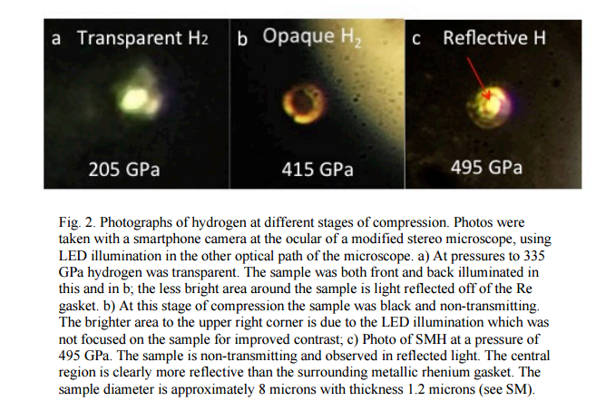 Harvard researchers created solid metallic hydrogen in the