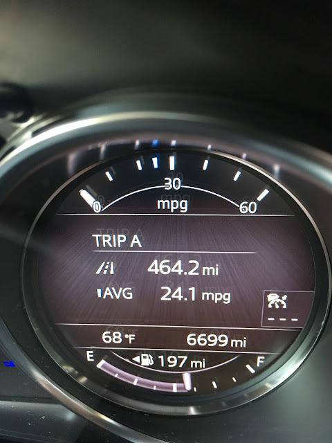 2017 Mazda CX-9 Grand Touring fuel economy gauge