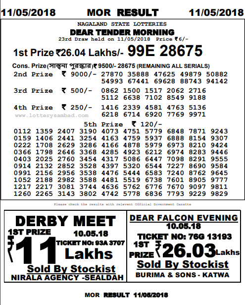 lottery sambad 11 may 11:55 AM Result