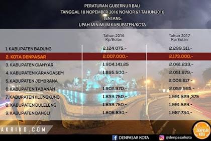 Berikut adalah Upah Minimum Kabupaten/Kota Tahun 2017 di Bali
