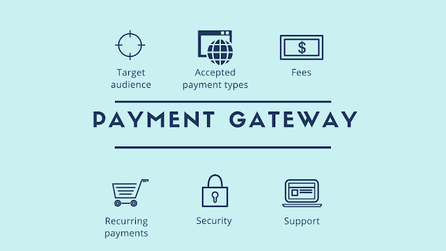Payment Gateways in Nigeria