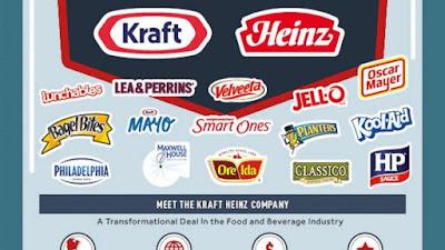 Lowongan Kerja PT Kraft Heinz ABC Indonesia, Jobs: Area Sales Supervisor, Regional Sales Manager, Area Sales Supervisor, IT Supervisor, ETc.