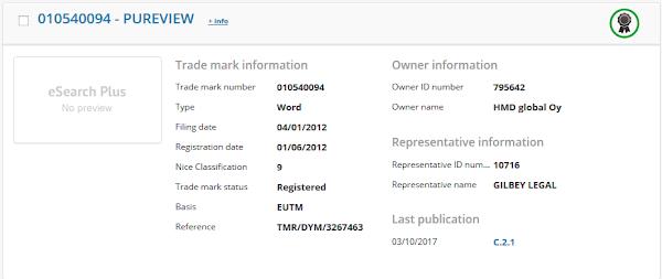 EU's IP listing
