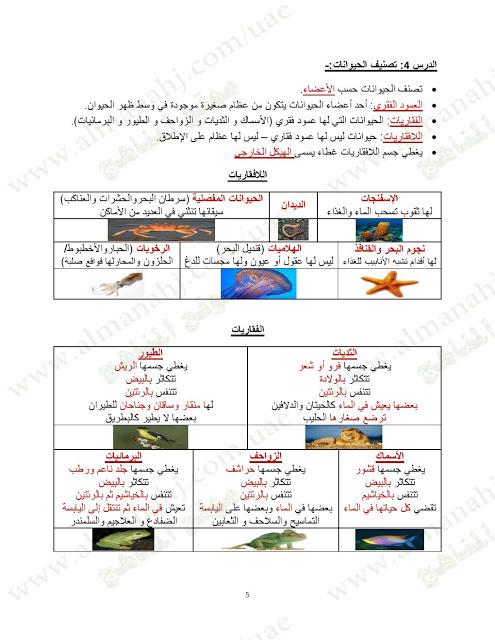 تحميل مراجعة مادة العلوم للصف الثالث الفصل الاول