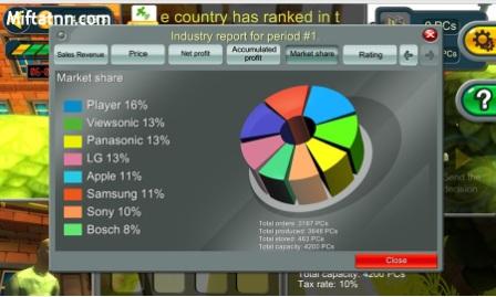 Game Simulasi Bisnis Android