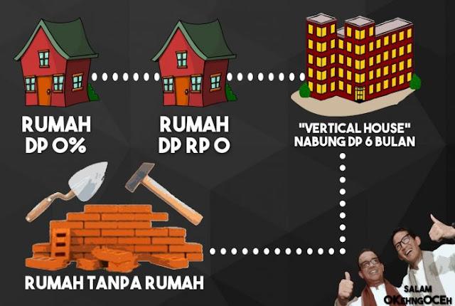 Anies Makin Ngawur, Katanya Rumah Tanpa DP Bukan Program Bangun Rumah